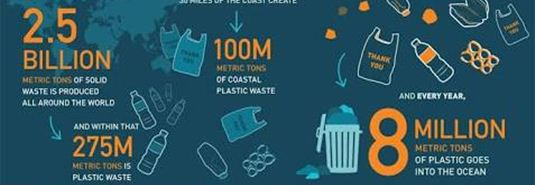 Bali plastic reduction - Bali's contribution to world wide plastic reduction